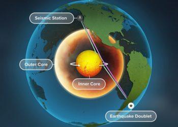 núcleo interno de la Tierra