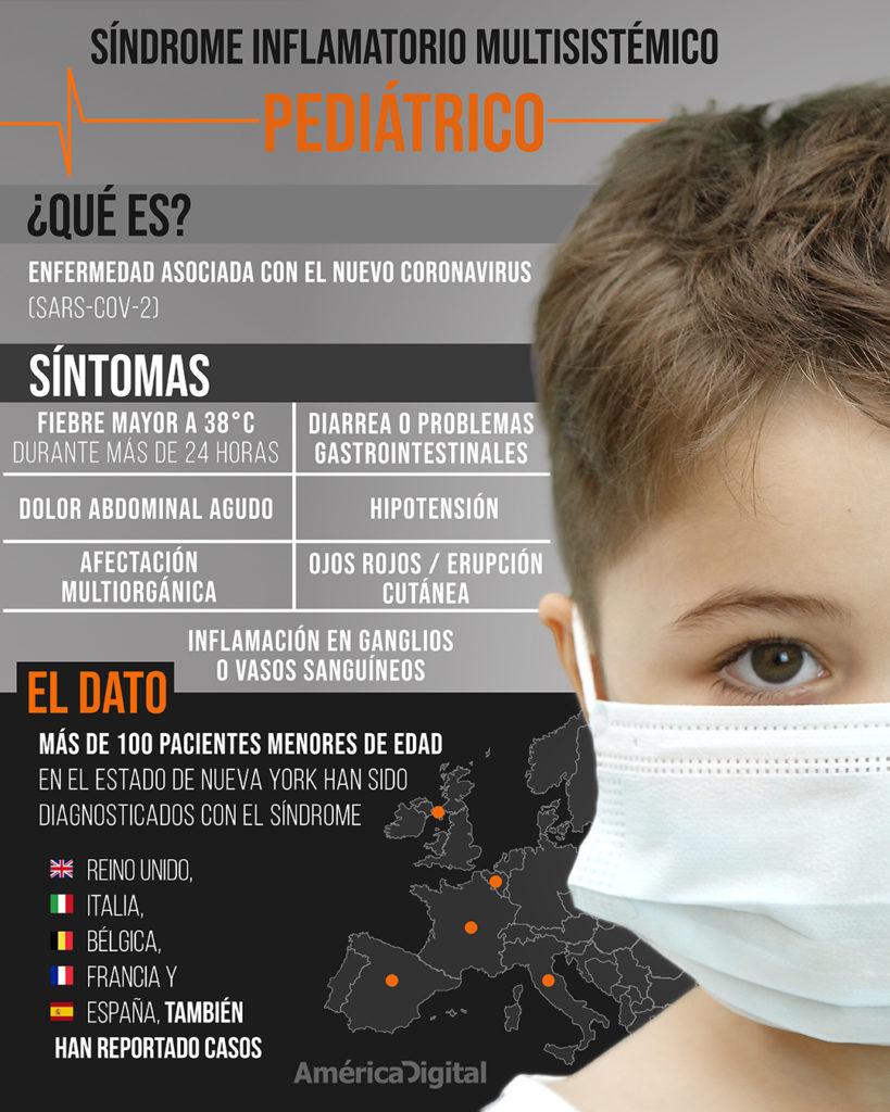 Síndrome inflamatorio en niños